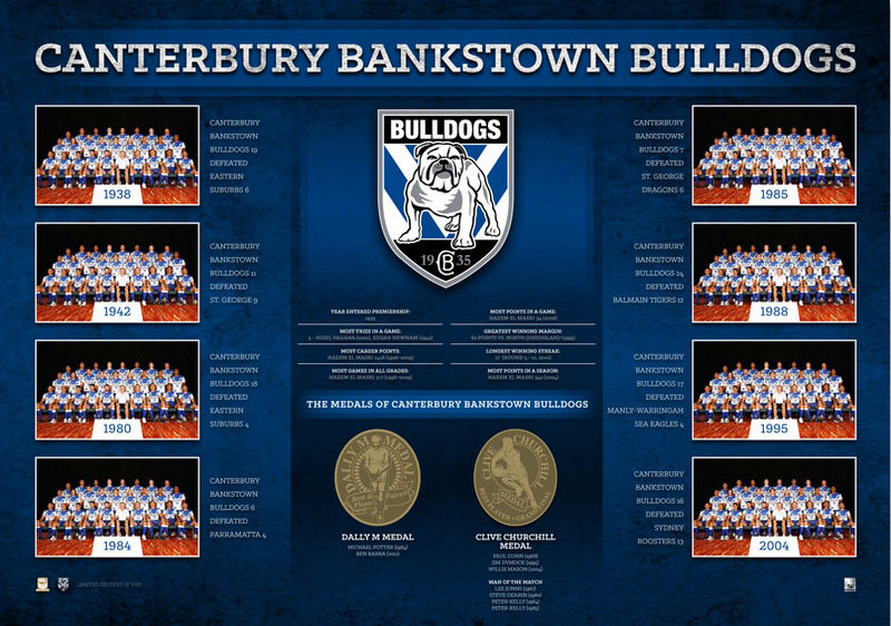 Canterbury Bulldogs - The Historical Series, Framed