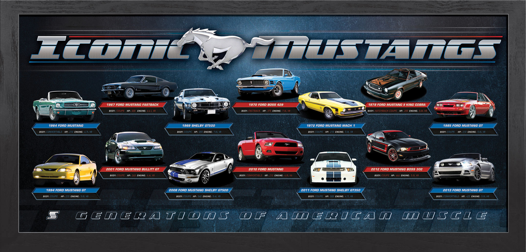 "the history of the ford mustang The ford motor company refers to the classic mustang as ""design in motion"" according to ford, the ford mustang is an iconic muscle car, crafted with power and innovative styling."